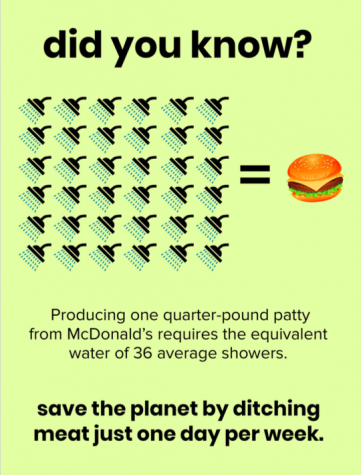 One of the posters created by Liu to promote her Meatless Mondays initiative when it first began.