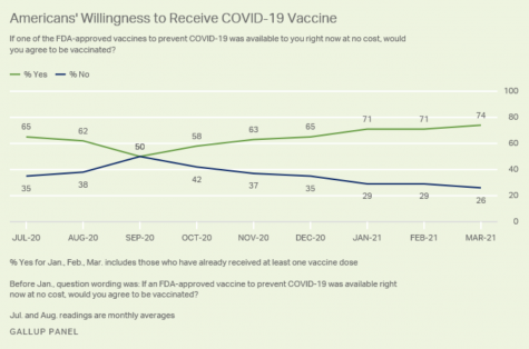 Vaccination should be encouraged, not required